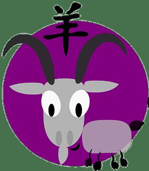 Знак коза