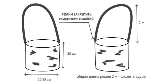 Ходьба на пеньках: фото пеньков